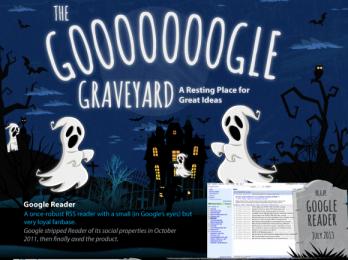 GoogleGraveyard